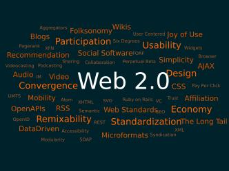 Blogmarketing_007