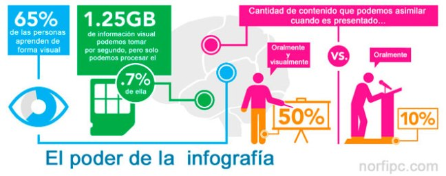 infografiablogmarketing